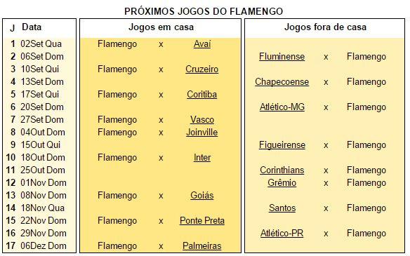 (Fonte: site infobola.com.br)