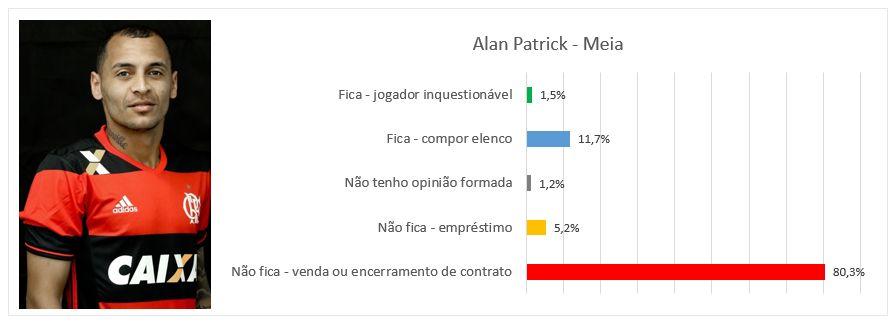 alan-patrick