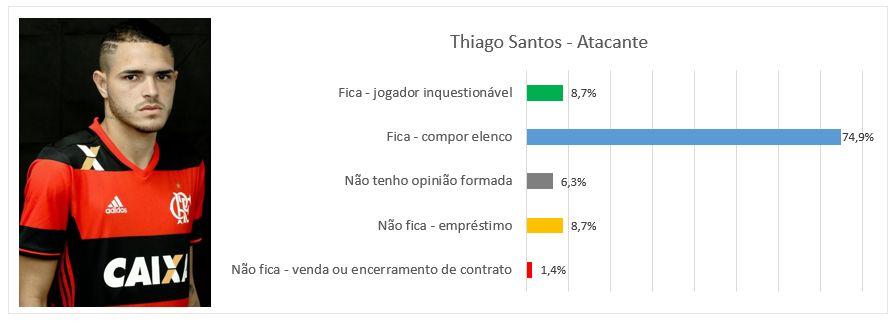 thiago-santos
